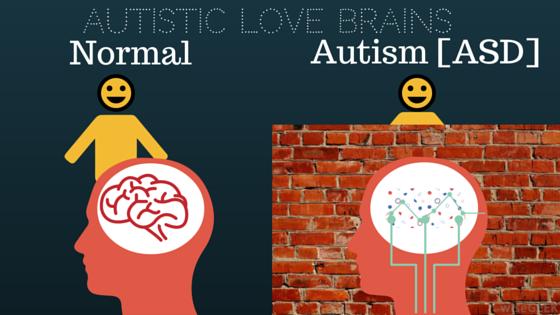 Autistic Love Brains