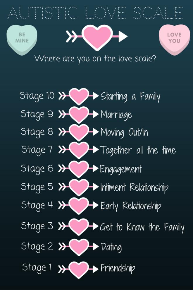 Autistic Love Scale (1)